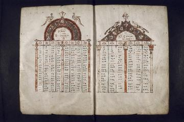 MS Holkham gr. 114, fols 2v-3v: Canon Tables for the Gospels (15th-cent).  Photo: © Bodleian Libraries, University of Oxford